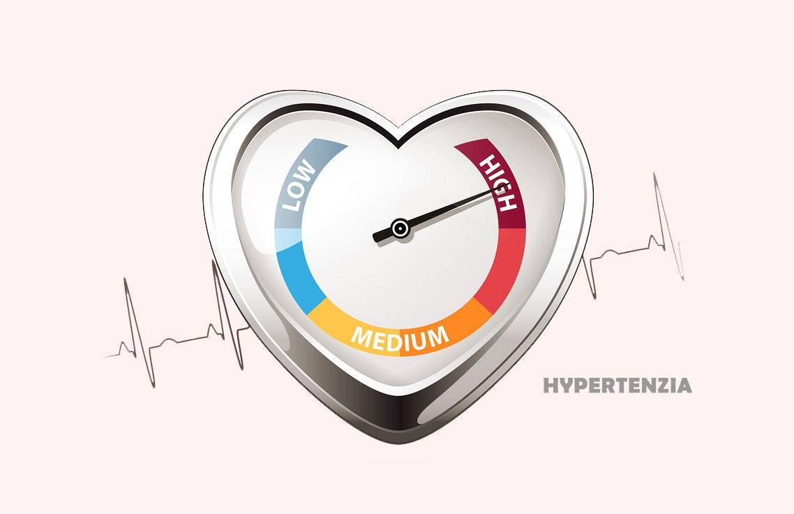 Hypertenzia – vysoký tlak